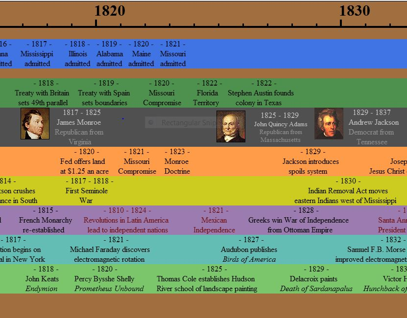animated atlas american history timeline and other interesting