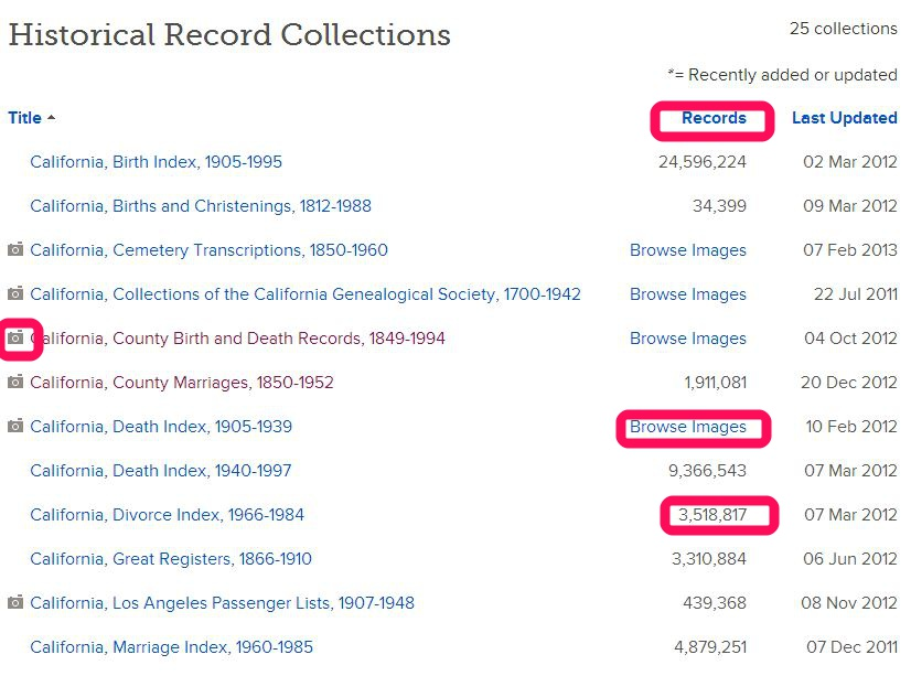 California Records on Familysearch.org as of 17 Jul 2013