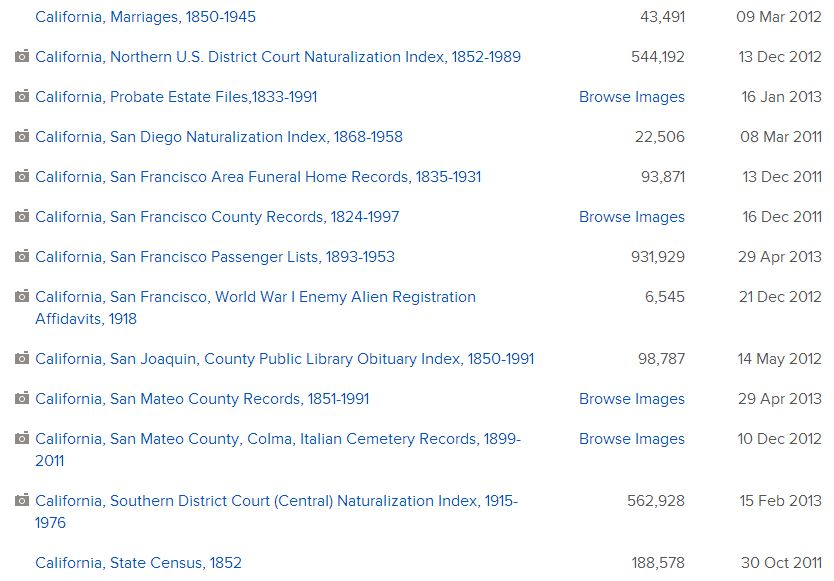 California collections at Familysearch.org as of 17 Jul 2013