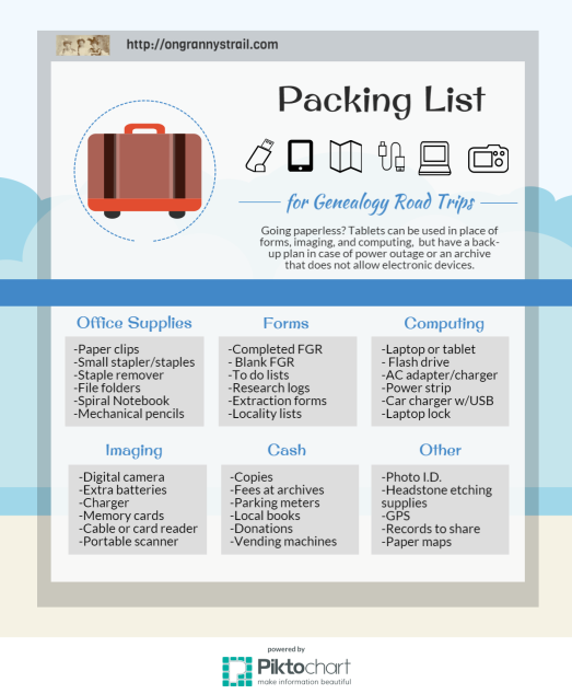 Packing List for Genealogy Road Trips